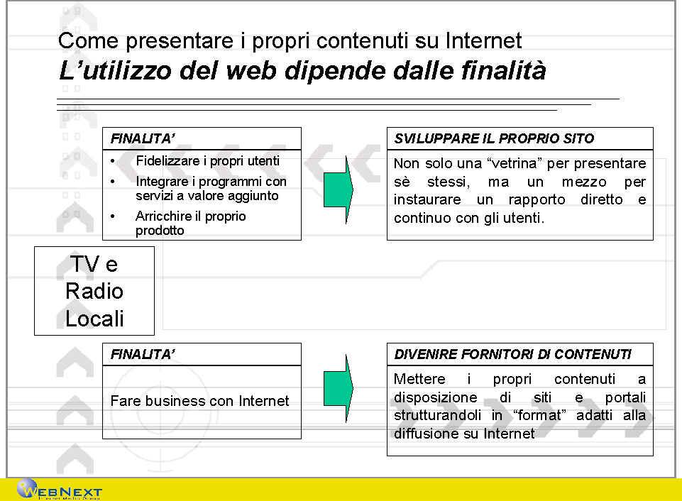 webnex6