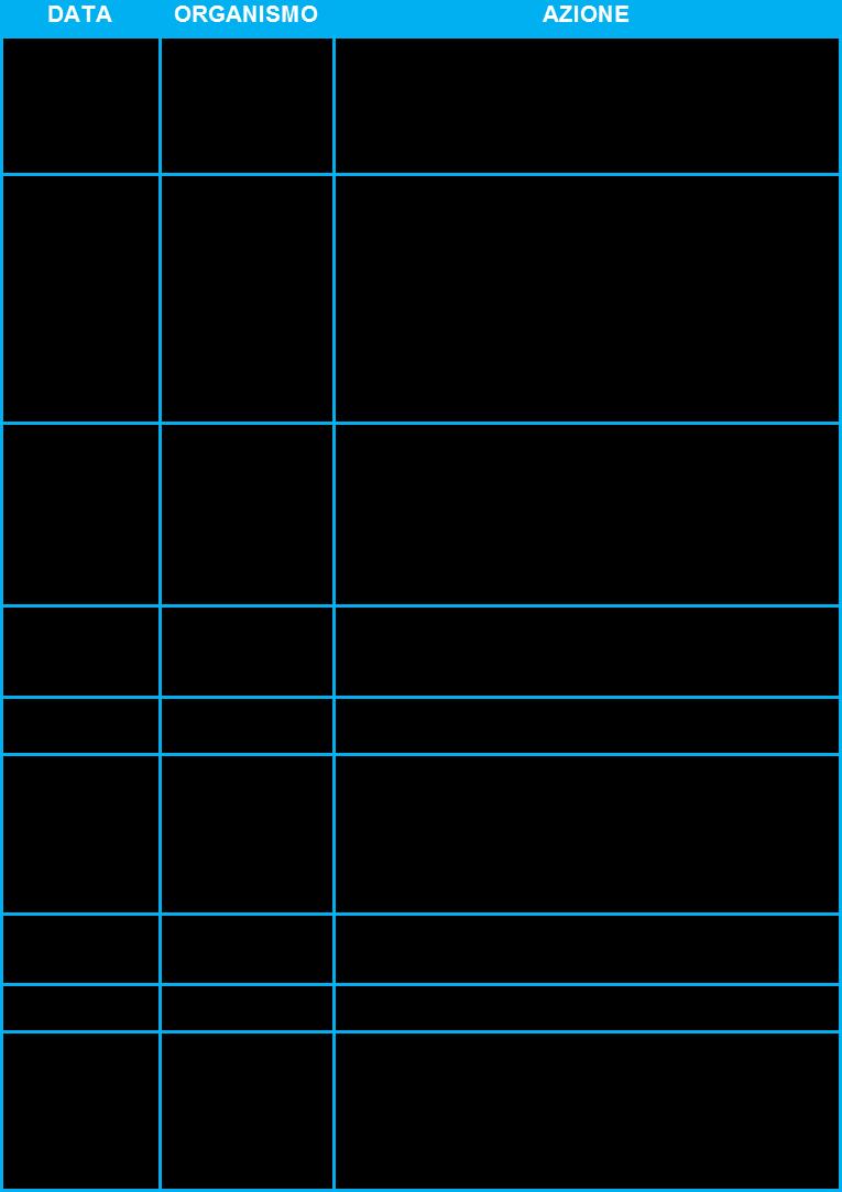 trf 9-2018 immagine 1
