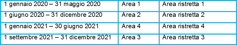 trf 9-2018 immagine 4